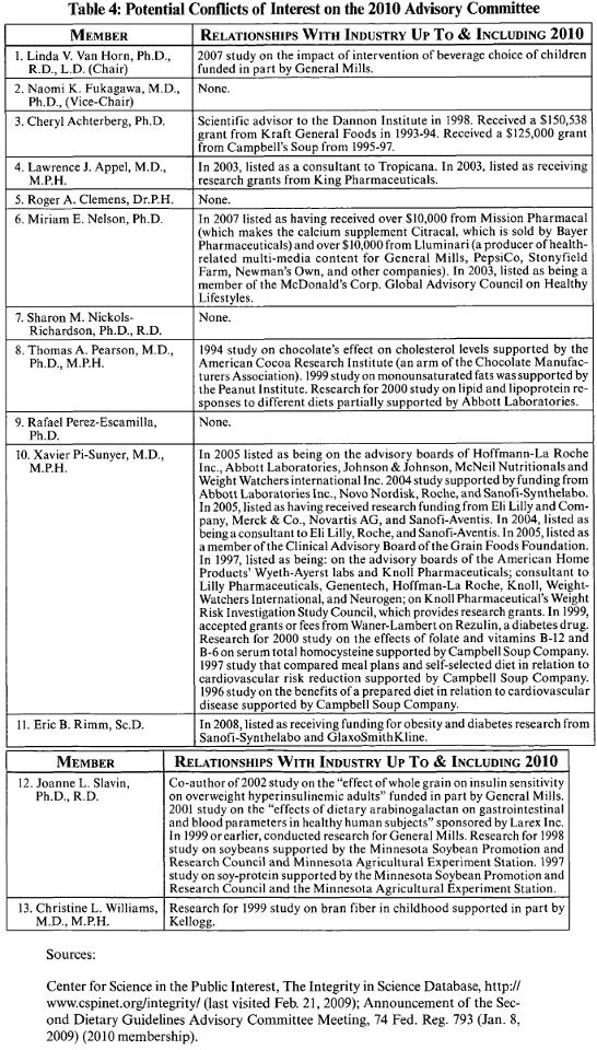 USDA conflict of intrest