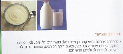 למה חלב?